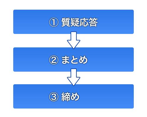 presentation_close001
