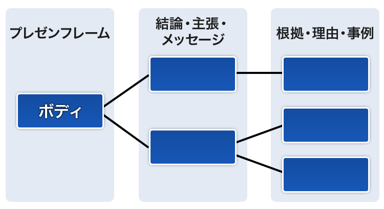 presentation_frame001