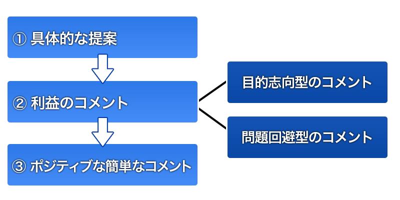 presentation_lab_profile001