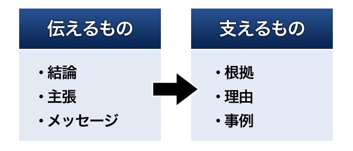 presentation_pair001