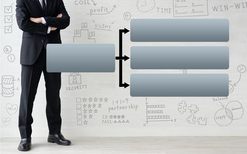 この図で解決!達成できる人の目標、管理、達成スキルをプロが解説!